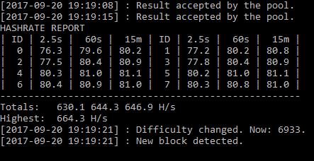 Майнинг монеро на процессоре Ryzen 1800X показал результат в 664 H/s