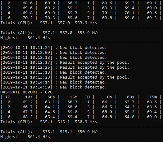 Не разогнанный Ryzen 1800X, алгоритм CryptoNight R, 561 H/s