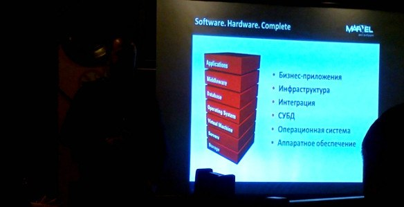 Oracle - Softwere, Hardwere, Complete